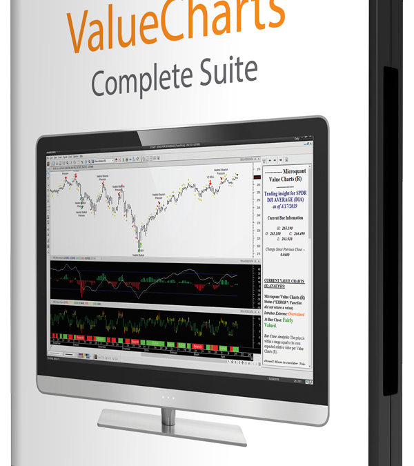 MicroQuant ValueCharts® Complete Suite Now Available on MetaStock